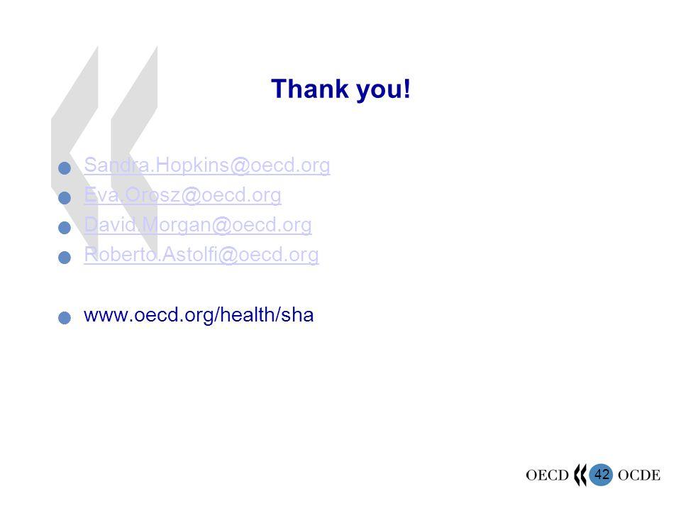 42 Thank you! Sandra.Hopkins@oecd.org Eva.Orosz@oecd.org David.Morgan@oecd.org Roberto.Astolfi@oecd.org www.oecd.org/health/sha