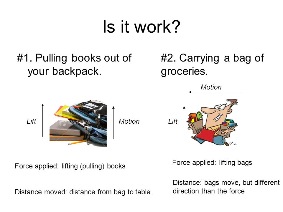 Is it work? #1. Pulling books out of your backpack. #2. Carrying a bag of groceries. Force applied: lifting (pulling) books Distance moved: distance f