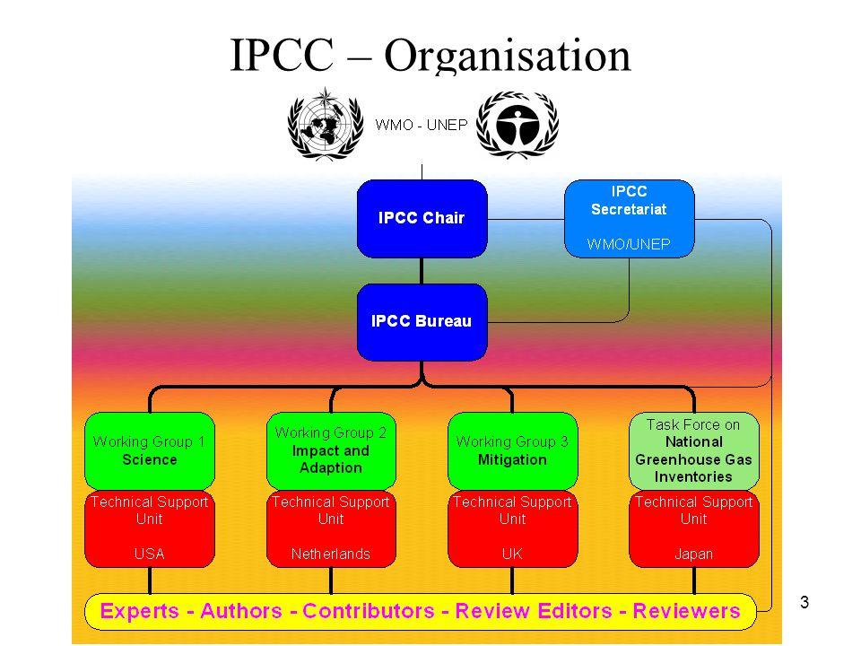 3 IPCC – Organisation