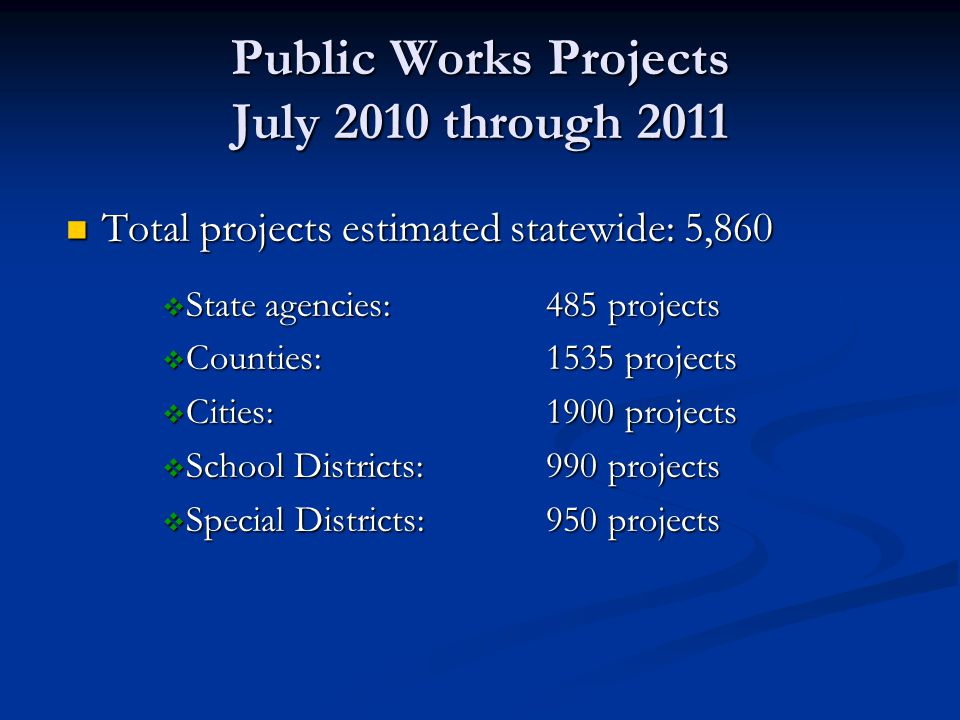 Public Works Projects July 2010 through 2011 Total projects estimated statewide: 5,860 Total projects estimated statewide: 5,860 State agencies:485 projects State agencies:485 projects Counties:1535 projects Counties:1535 projects Cities:1900 projects Cities:1900 projects School Districts:990 projects School Districts:990 projects Special Districts:950 projects Special Districts:950 projects