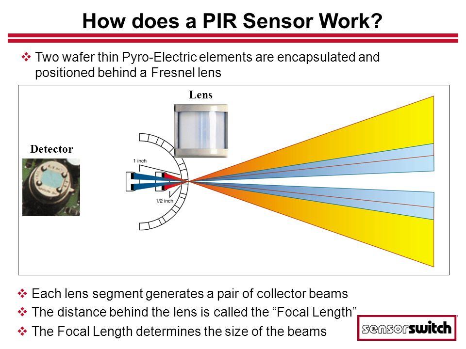How does a PIR Sensor Work.