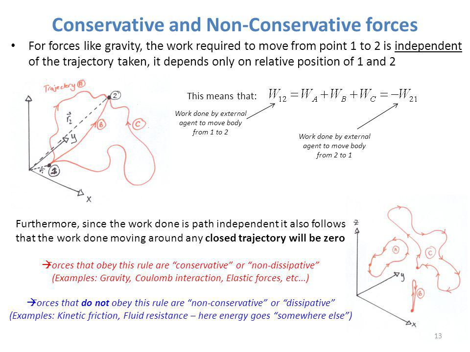 Conservative and Non-Conservative forces For forces like gravity, the work required to move from point 1 to 2 is independent of the trajectory taken,