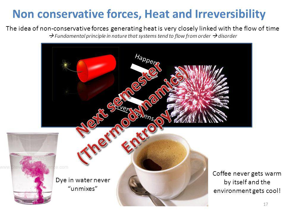 Non conservative forces, Heat and Irreversibility 17 Happens Never happens The idea of non-conservative forces generating heat is very closely linked