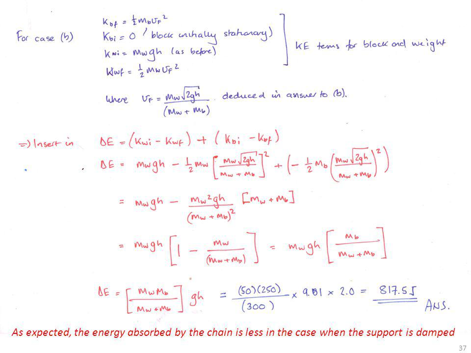 37 As expected, the energy absorbed by the chain is less in the case when the support is damped