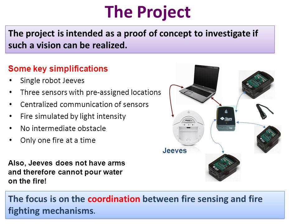The Project Single robot Jeeves Three sensors with pre-assigned locations Centralized communication of sensors Fire simulated by light intensity No intermediate obstacle Only one fire at a time The project is intended as a proof of concept to investigate if such a vision can be realized.