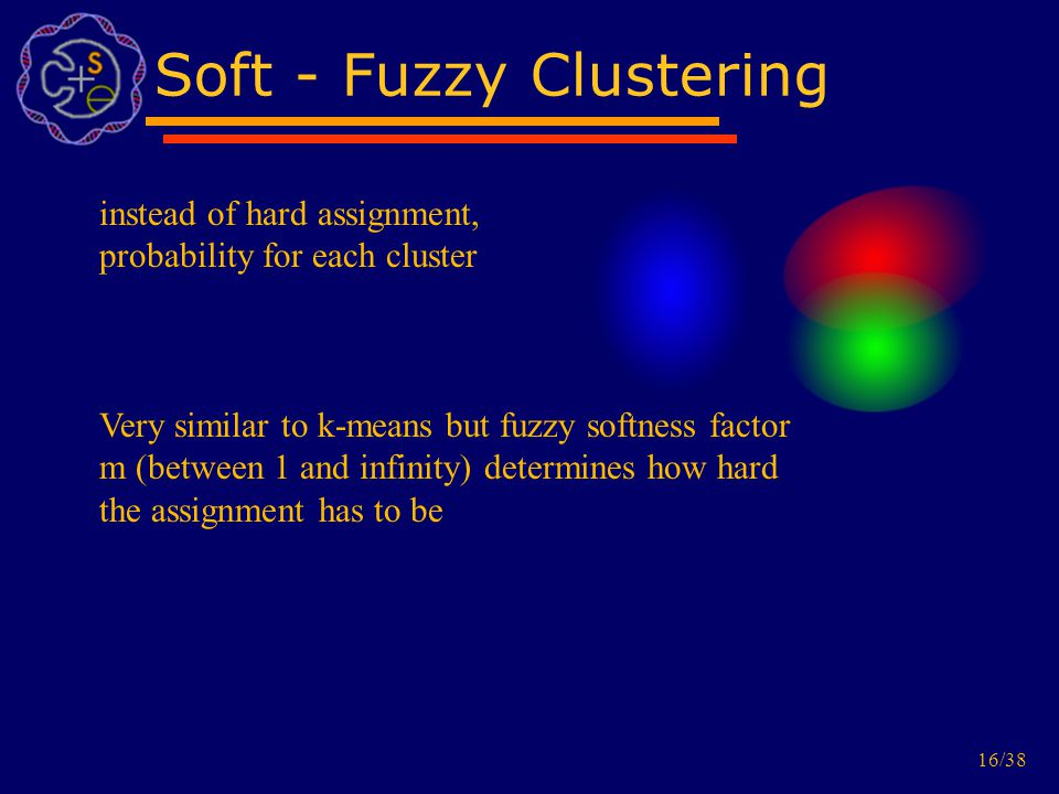16/38 Soft - Fuzzy Clustering instead of hard assignment, probability for each cluster Very similar to k-means but fuzzy softness factor m (between 1 and infinity) determines how hard the assignment has to be