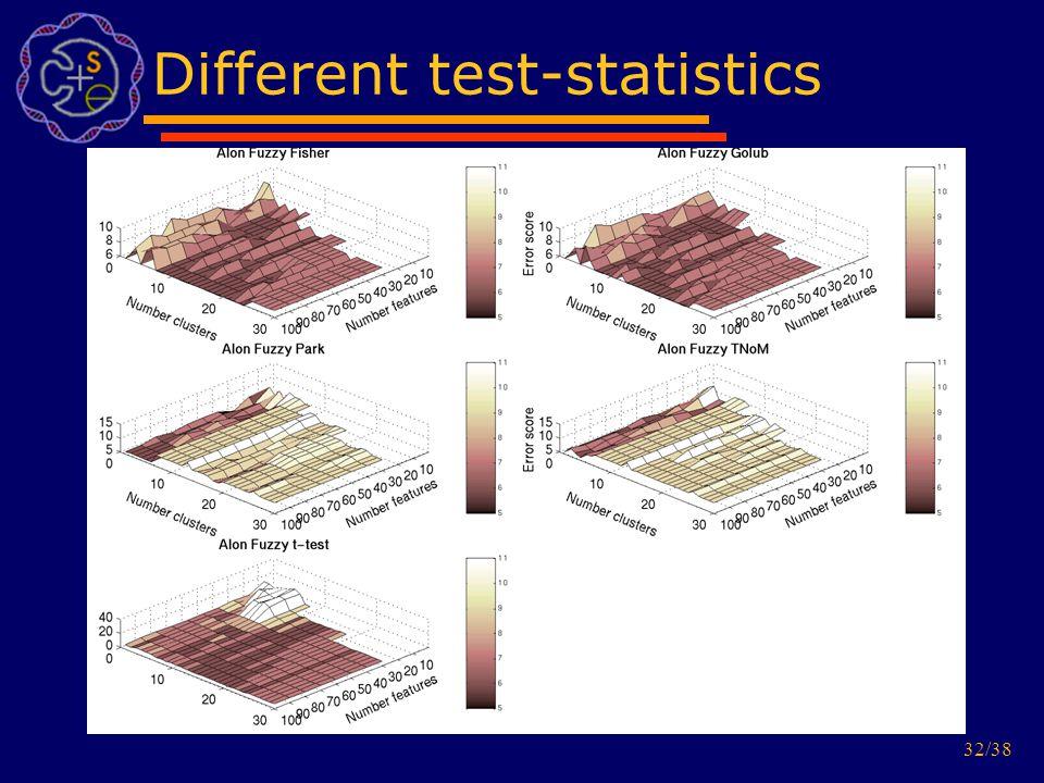 32/38 Different test-statistics
