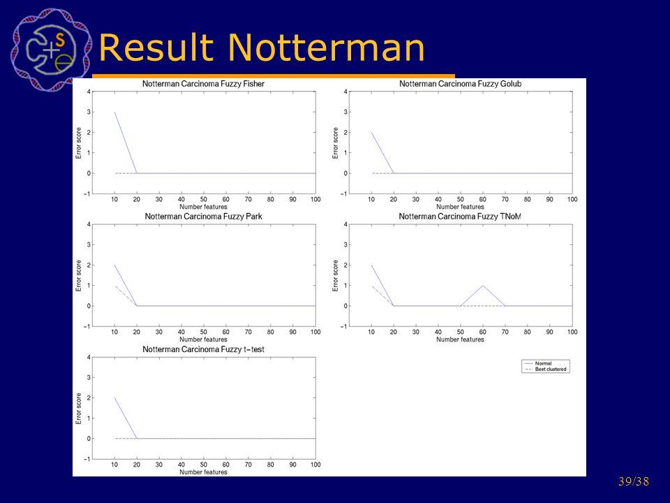 39/38 Result Notterman