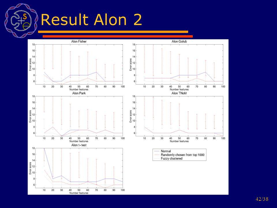 42/38 Result Alon 2