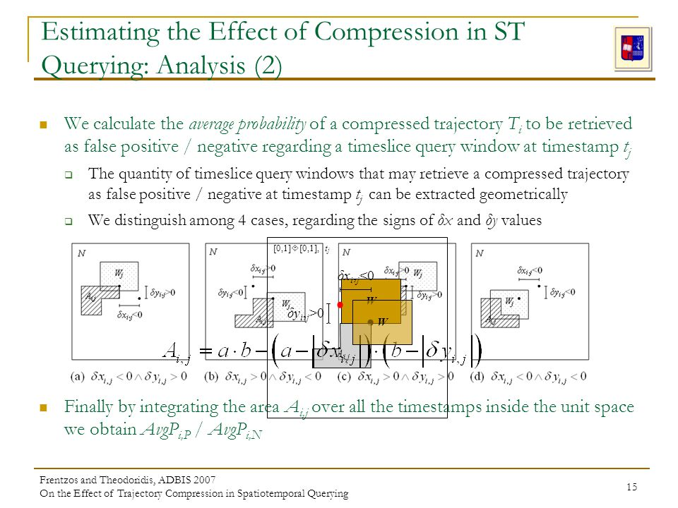 Frentzos and Theodoridis, ADBIS 2007 On the Effect of Trajectory Compression in Spatiotemporal Querying 15 W Estimating the Effect of Compression in S