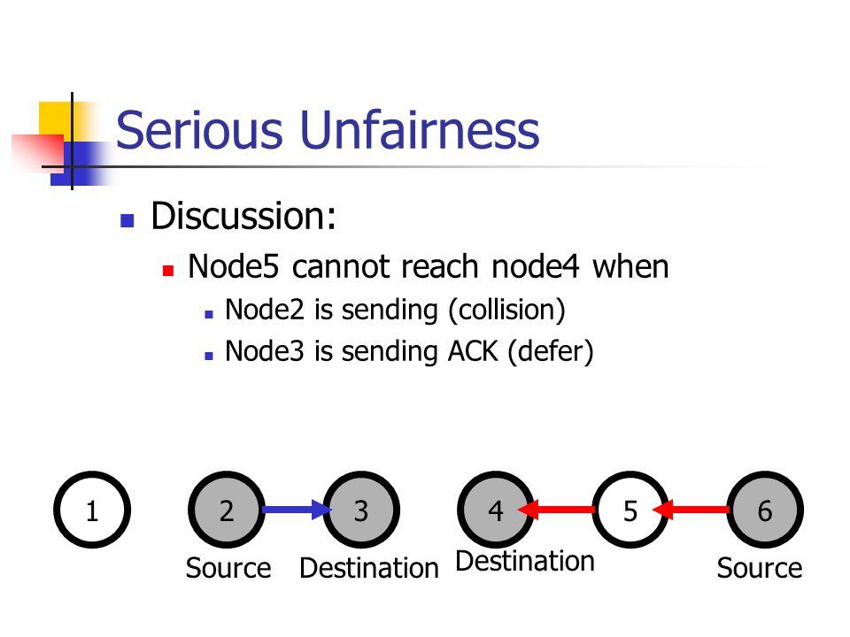 Discussion: Node5 cannot reach node4 when Node2 is sending (collision) Node3 is sending ACK (defer) 123456 SourceDestination Source