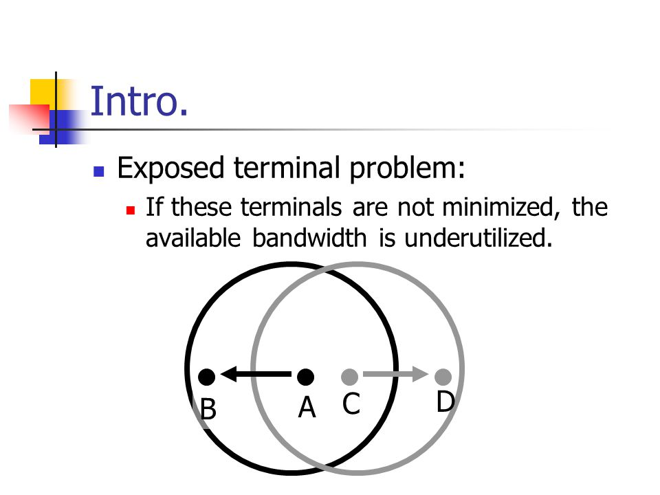Intro. Exposed terminal problem: If these terminals are not minimized, the available bandwidth is underutilized. A C B D