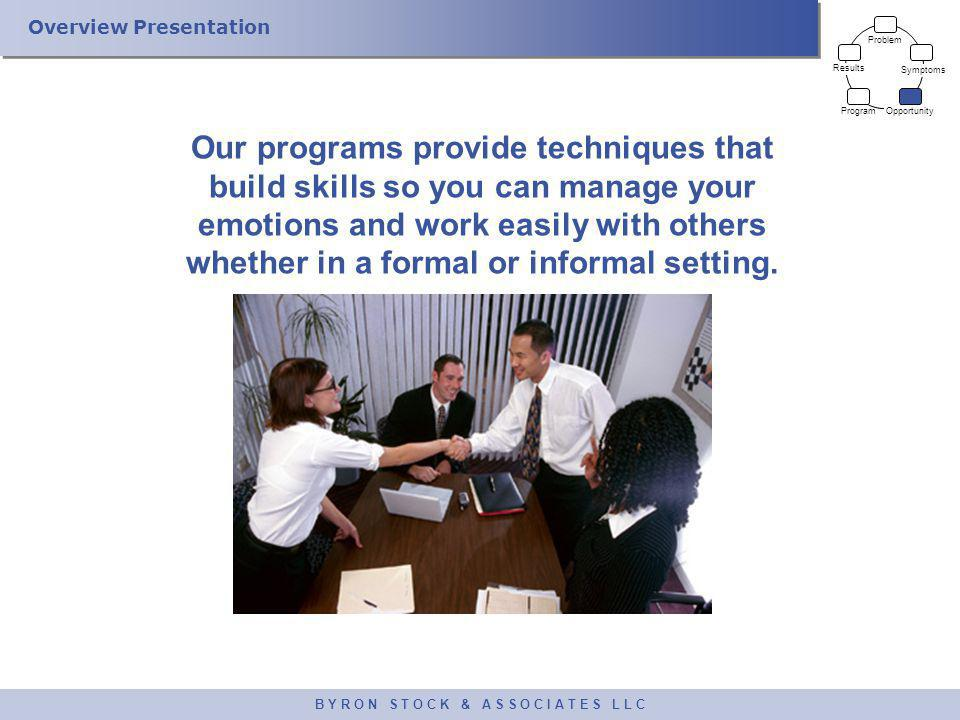 Overview Presentation B Y R O N S T O C K & A S S O C I A T E S L L C Our programs provide techniques that build skills so you can manage your emotion