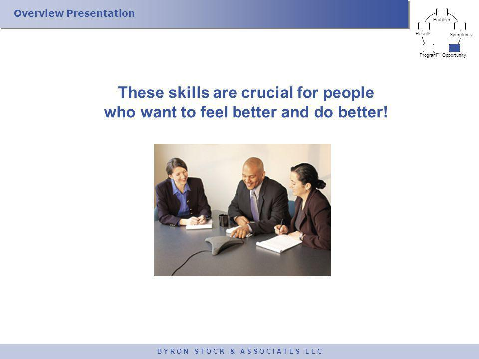 Overview Presentation B Y R O N S T O C K & A S S O C I A T E S L L C These skills are crucial for people who want to feel better and do better! Probl