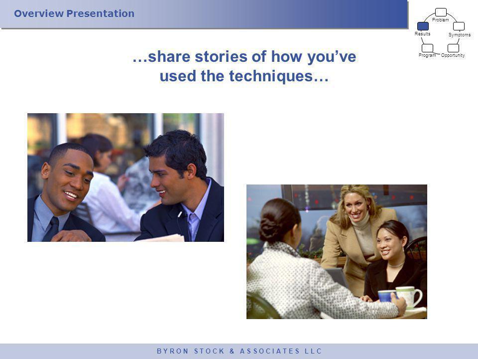 Overview Presentation B Y R O N S T O C K & A S S O C I A T E S L L C …share stories of how youve used the techniques… Problem Symptoms Opportunity Program Results