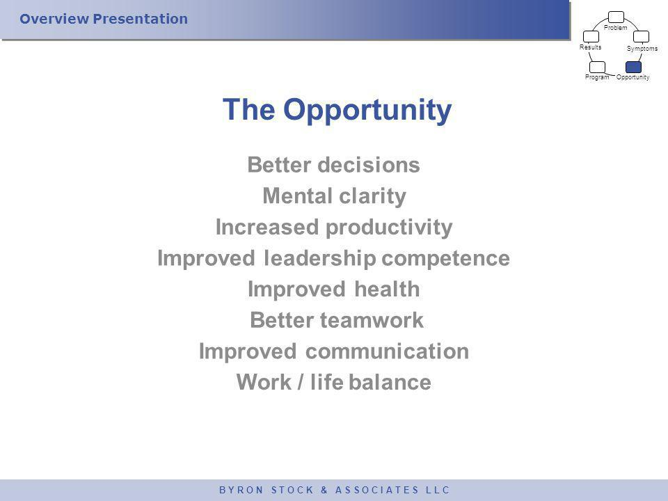 Overview Presentation B Y R O N S T O C K & A S S O C I A T E S L L C Better decisions Problem Symptoms Opportunity Program Results The Opportunity Im