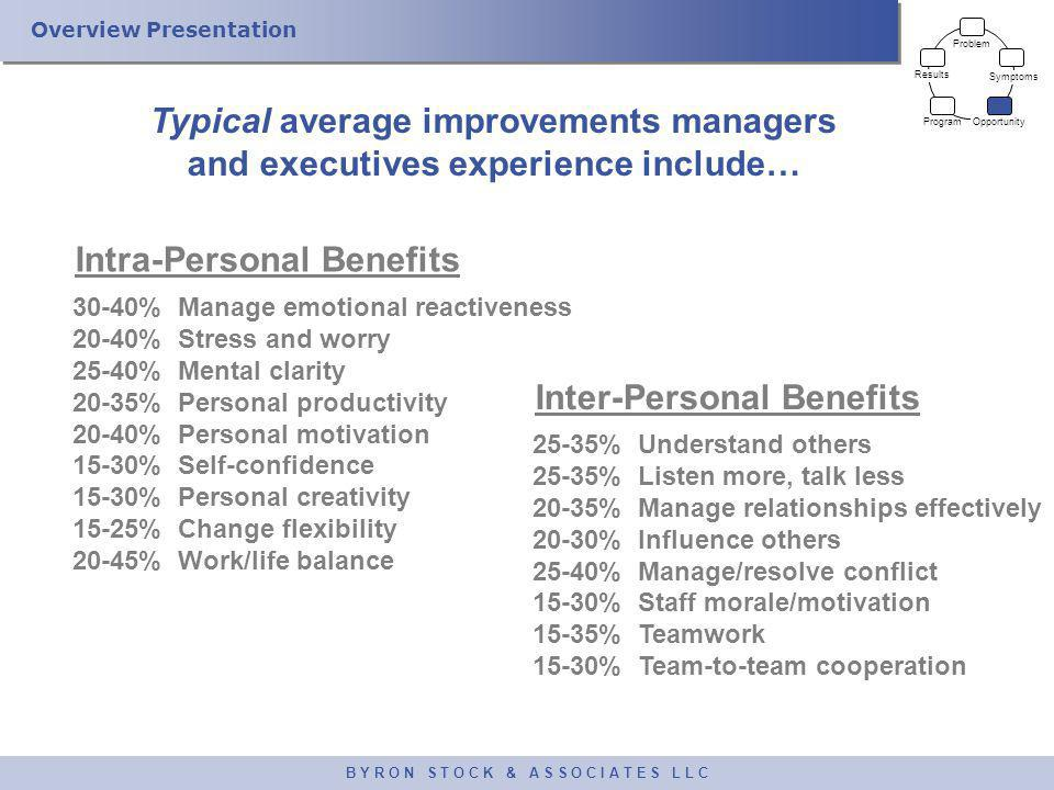 Overview Presentation B Y R O N S T O C K & A S S O C I A T E S L L C Typical average improvements managers and executives experience include… 30-40%