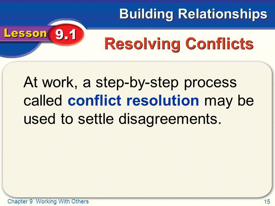 15 Chapter 9 Working With Others Building Relationships Resolving Conflicts At work, a step-by-step process called conflict resolution may be used to