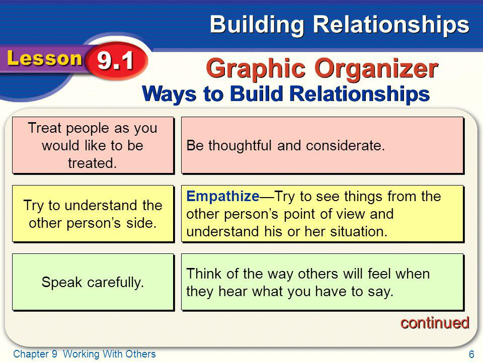 6 Chapter 9 Working With Others Building Relationships Ways to Build Relationships continued Graphic Organizer Treat people as you would like to be tr