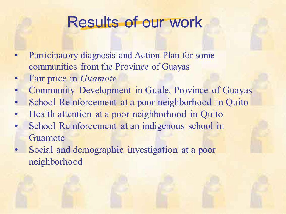 Results of our work Participatory diagnosis and Action Plan for some communities from the Province of Guayas Fair price in Guamote Community Developme