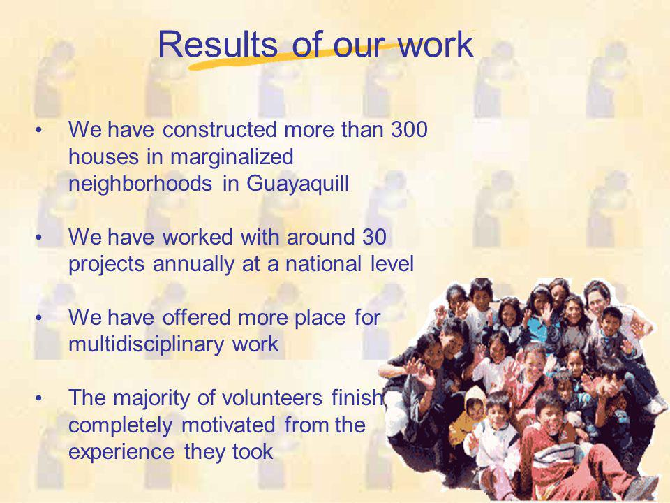Results of our work We have constructed more than 300 houses in marginalized neighborhoods in Guayaquill We have worked with around 30 projects annual