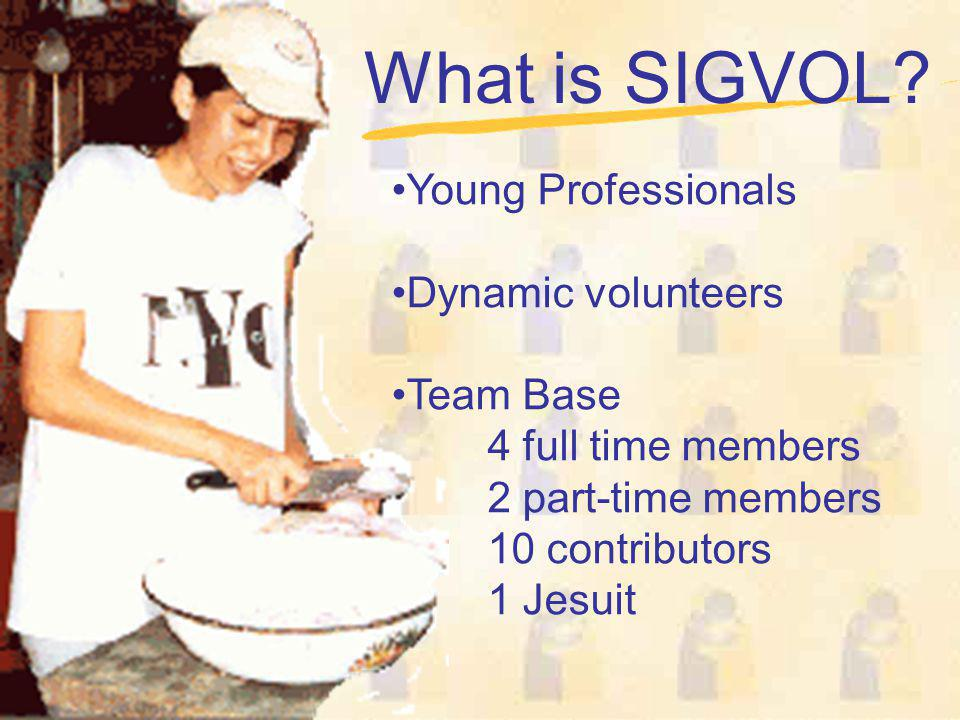 What is SIGVOL? Young Professionals Dynamic volunteers Team Base 4 full time members 2 part-time members 10 contributors 1 Jesuit