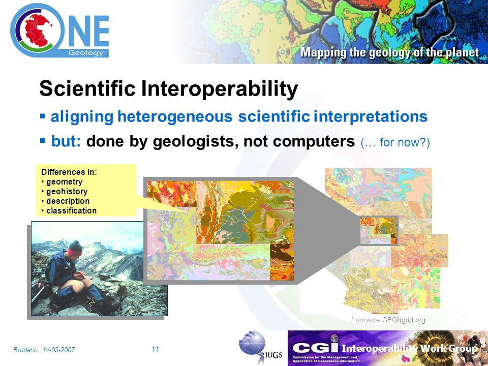 Interoperability Work Group Brodaric, 14-03-2007 11 from www.GEONgrid.org Scientific Interoperability aligning heterogeneous scientific interpretations but: done by geologists, not computers (… for now ) Differences in: geometry geohistory description classification