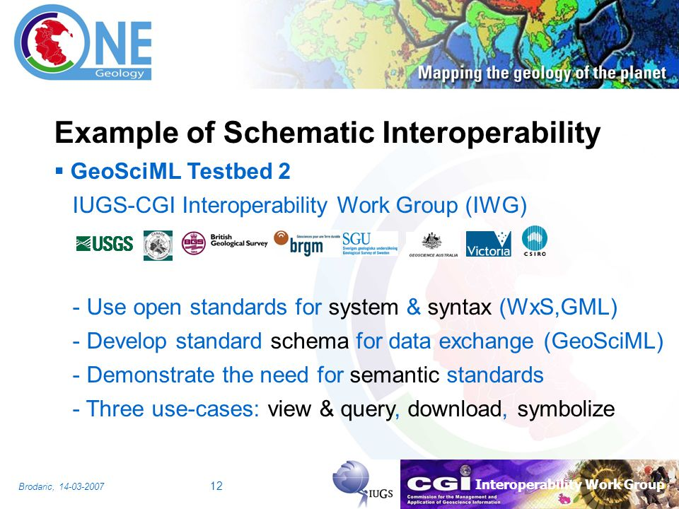 Interoperability Work Group Brodaric, 14-03-2007 12 Example of Schematic Interoperability GeoSciML Testbed 2 IUGS-CGI Interoperability Work Group (IWG) - Use open standards for system & syntax (WxS,GML) - Develop standard schema for data exchange (GeoSciML) - Demonstrate the need for semantic standards - Three use-cases: view & query, download, symbolize