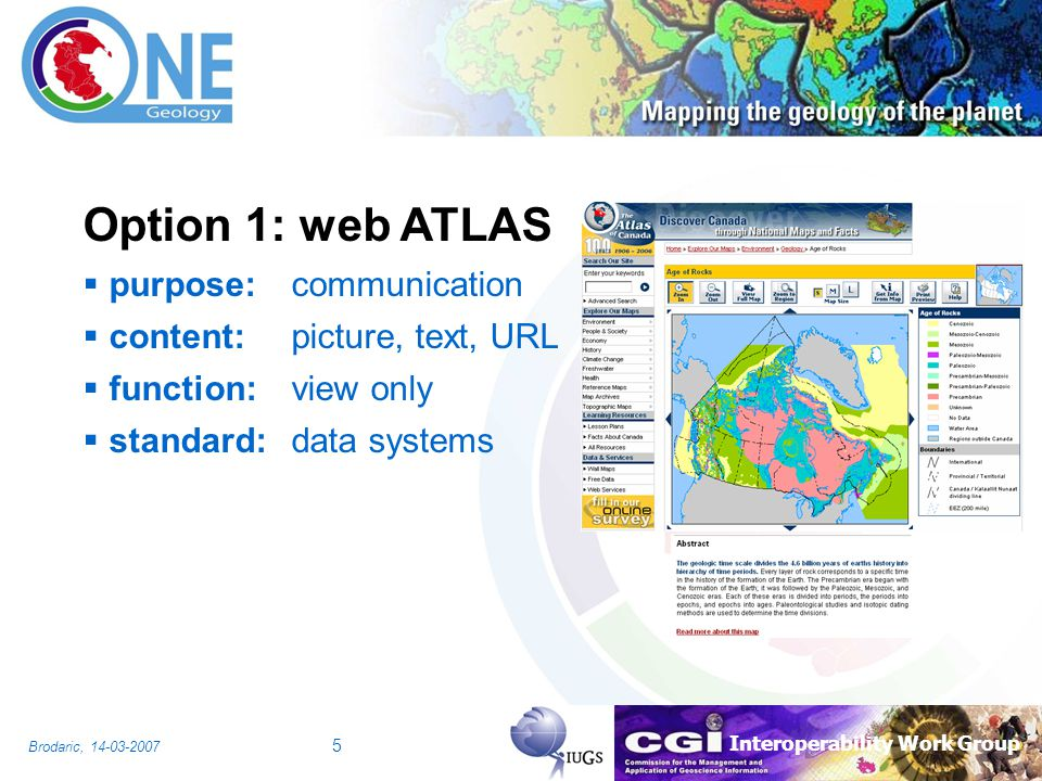 Interoperability Work Group Brodaric, 14-03-2007 5 Option 1: web ATLAS purpose:communication content:picture, text, URL function:view only standard:data systems