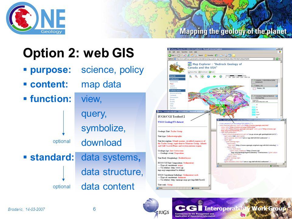Interoperability Work Group Brodaric, 14-03-2007 6 optional Option 2: web GIS purpose: science, policy content: map data function: view, query, symbolize, download standard: data systems, data structure, data content