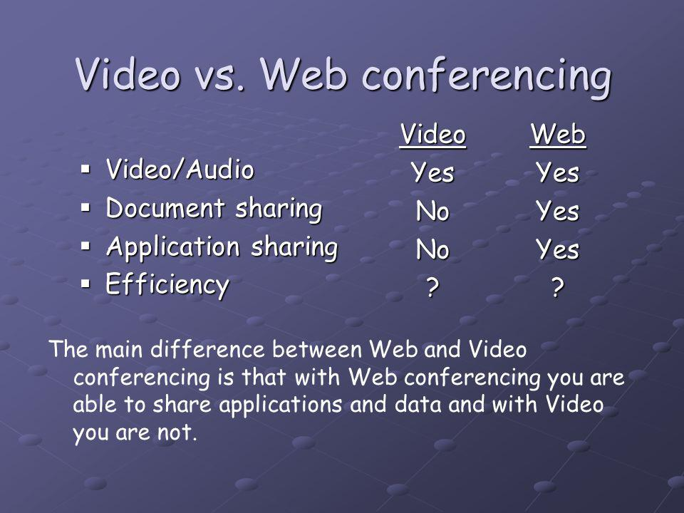 Video vs. Web conferencing VideoYesNoNo?WebYesYesYes? Video/Audio Video/Audio Document sharing Document sharing Application sharing Application sharin