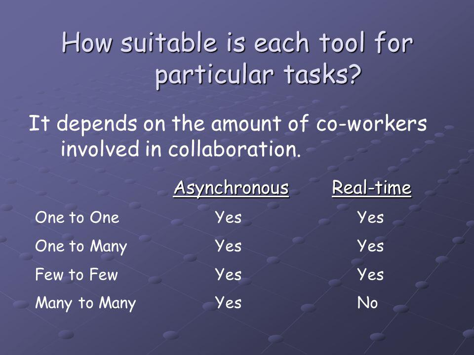 It depends on the amount of co-workers involved in collaboration.