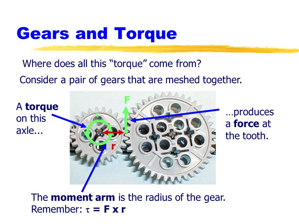 Gears and Torque Where does all this torque come from? Consider a pair of gears that are meshed together. A torque on this axle... …produces a force a
