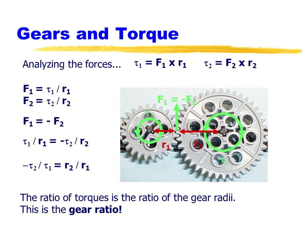 Gears and Torque F 1 = -F 2 r2r2 r1r1 Analyzing the forces... 1 = F 1 x r 1 2 = F 2 x r 2 F 1 = 1 / r 1 F 2 = 2 / r 2 F 1 = - F 2 1 / r 1 = - 2 / r 2