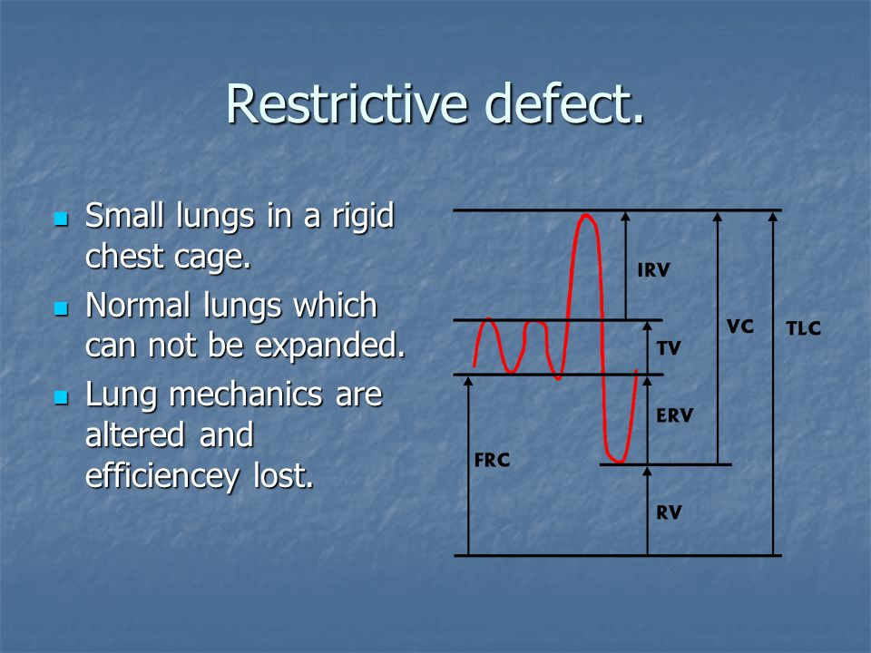 Restrictive defect.Small lungs in a rigid chest cage.