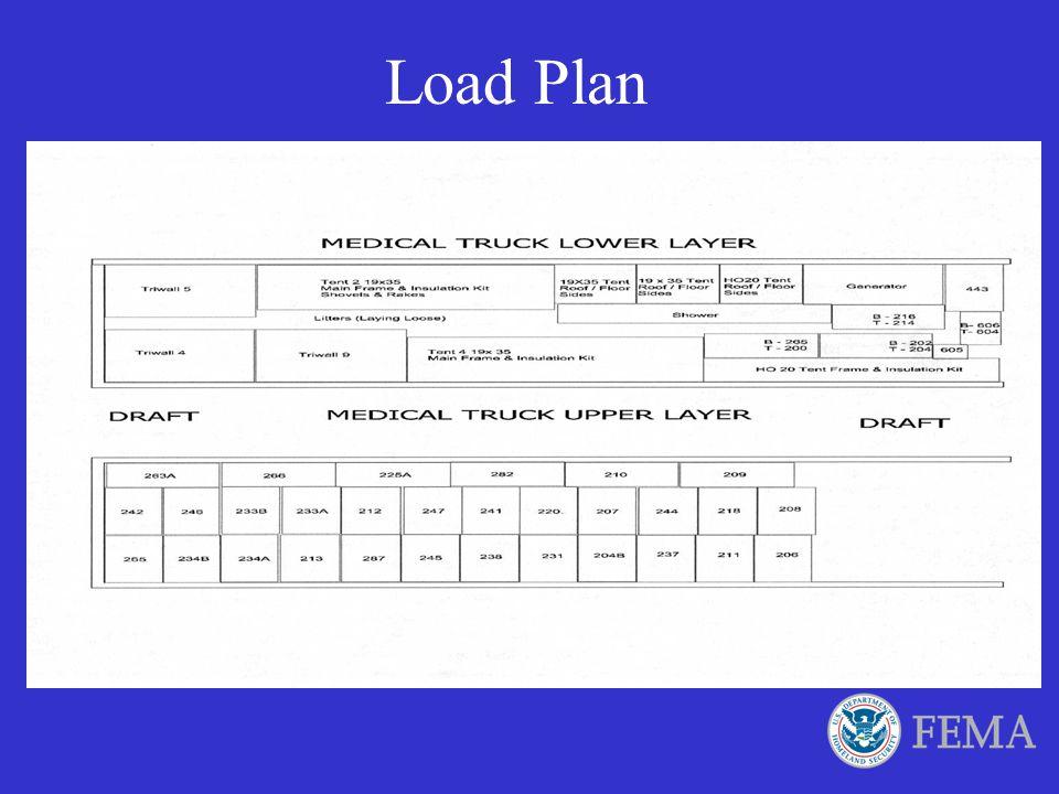 Brody Hubbard AR-1 Logistics Chief Labeling