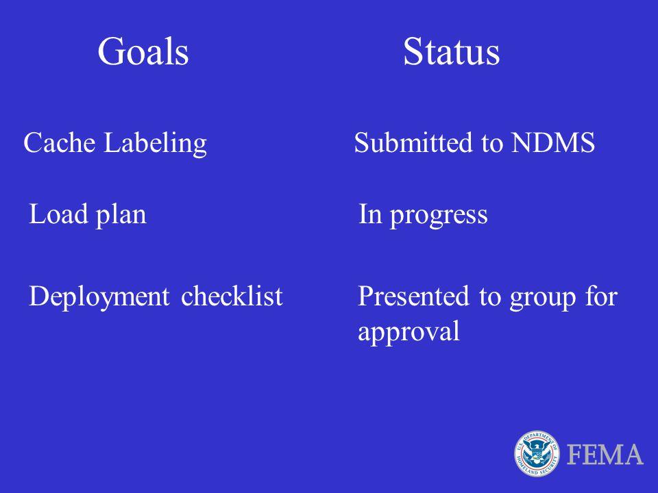 Load Plan