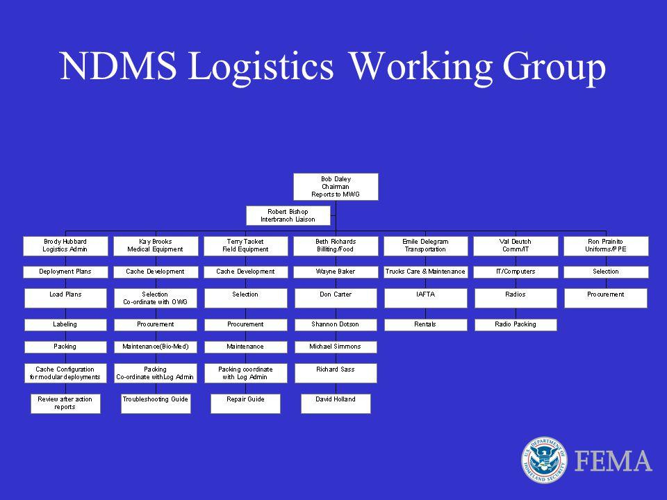 NDMS Logistics Working Group NDMS Conference May 2005 Orlando, Florida Bob Daley Chairman Emile Delegram GA3-DMAT