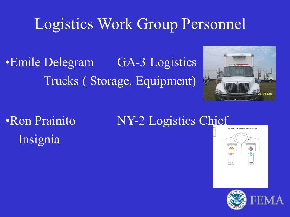 Terry Tackett Cache Development (Field Equipment) Kay Brooks FL-1 RN Cache Development (Medical Equipment) Logistics Work Group Personnel