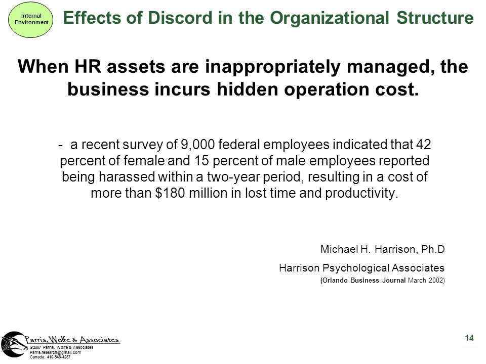 Effects of Discord in the Organizational Structure Internal Environment 14 ©2007 Parris, Wolfe & Associates Parris.research@gmail.com Canada: 416-548-4237 When HR assets are inappropriately managed, the business incurs hidden operation cost.