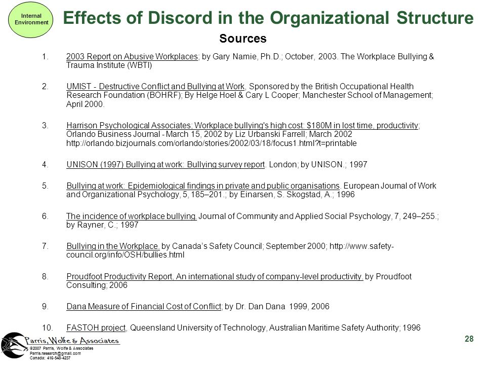 Effects of Discord in the Organizational Structure Internal Environment 28 ©2007 Parris, Wolfe & Associates Parris.research@gmail.com Canada: 416-548-4237 Sources 1.2003 Report on Abusive Workplaces; by Gary Namie, Ph.D.; October, 2003.
