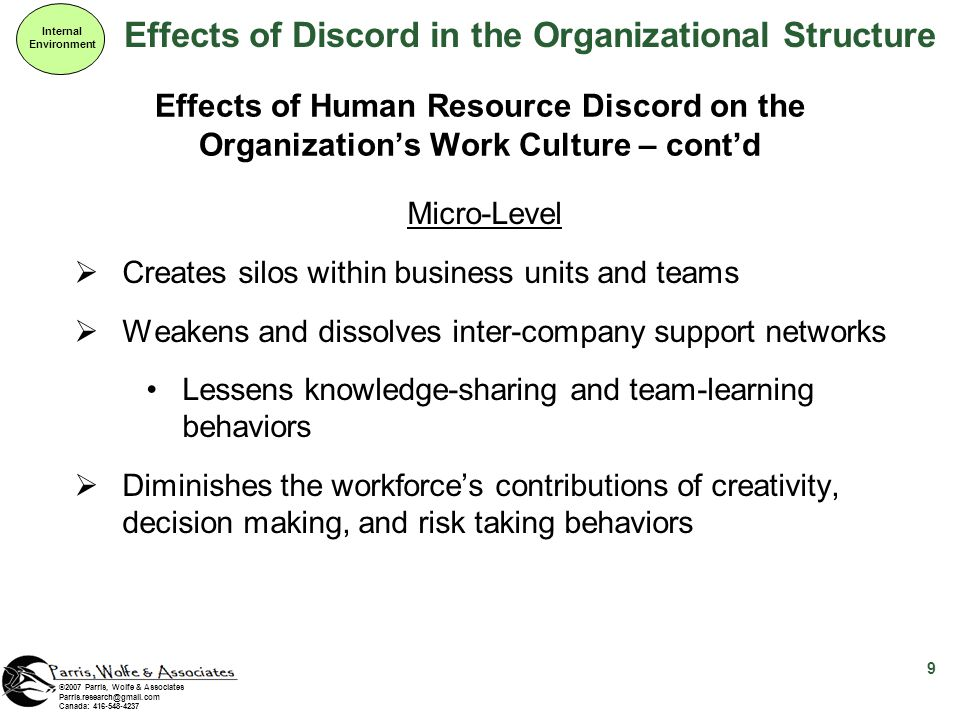 Effects of Discord in the Organizational Structure Internal Environment 9 ©2007 Parris, Wolfe & Associates Parris.research@gmail.com Canada: 416-548-4