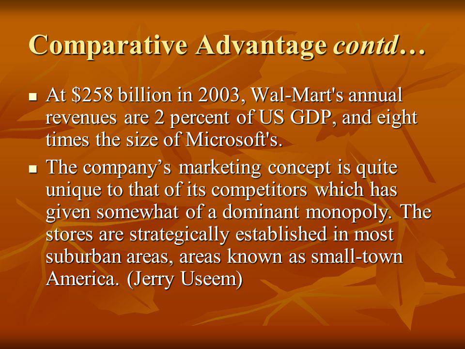 At $258 billion in 2003, Wal-Mart's annual revenues are 2 percent of US GDP, and eight times the size of Microsoft's. At $258 billion in 2003, Wal-Mar