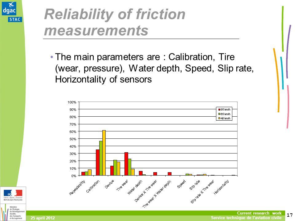17 Current research work Service technique de laviation civile 25 april 2012 Reliability of friction measurements The main parameters are : Calibratio