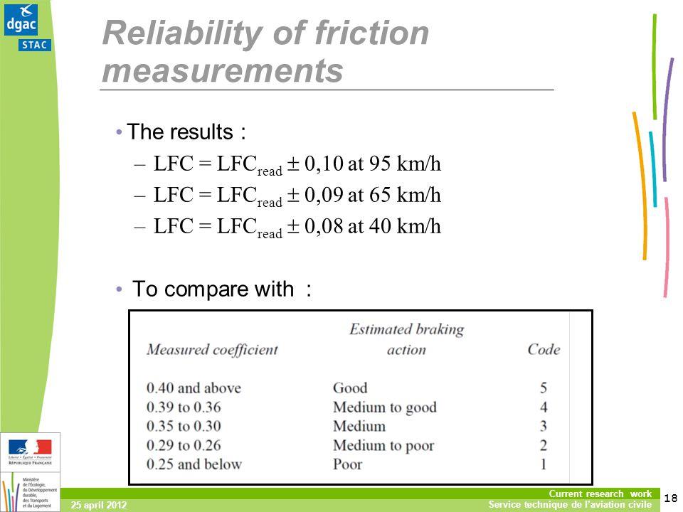 18 Current research work Service technique de laviation civile 25 april 2012 Reliability of friction measurements The results : –LFC = LFC read 0,10 at 95 km/h –LFC = LFC read 0,09 at 65 km/h –LFC = LFC read 0,08 at 40 km/h To compare with :