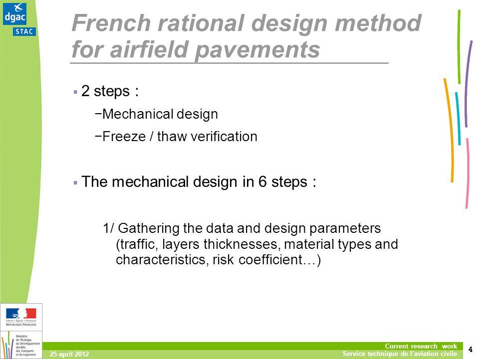 4 Current research work Service technique de laviation civile 25 april 2012 French rational design method for airfield pavements 2 steps : Mechanical