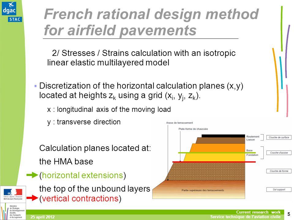 5 Current research work Service technique de laviation civile 25 april 2012 French rational design method for airfield pavements 2/ Stresses / Strains
