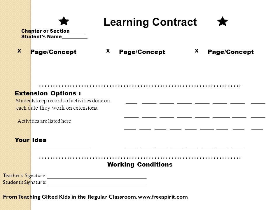 Learning Contract Chapter or Section_______ Students Name___________ X Page/Concept X X Extension Options : Students keep records of activities done on ____ _____ _____ _____ _____ _____ _____ _____ each date they work on extensions.