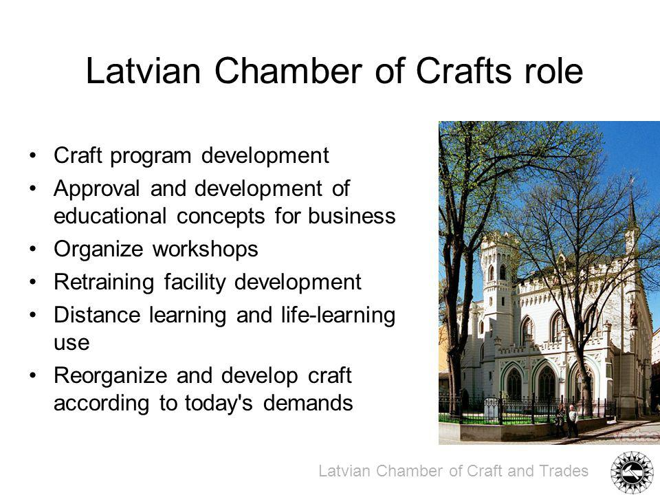 Latvian Chamber of Crafts role Craft program development Approval and development of educational concepts for business Organize workshops Retraining facility development Distance learning and life-learning use Reorganize and develop craft according to today s demands Latvian Chamber of Craft and Trades