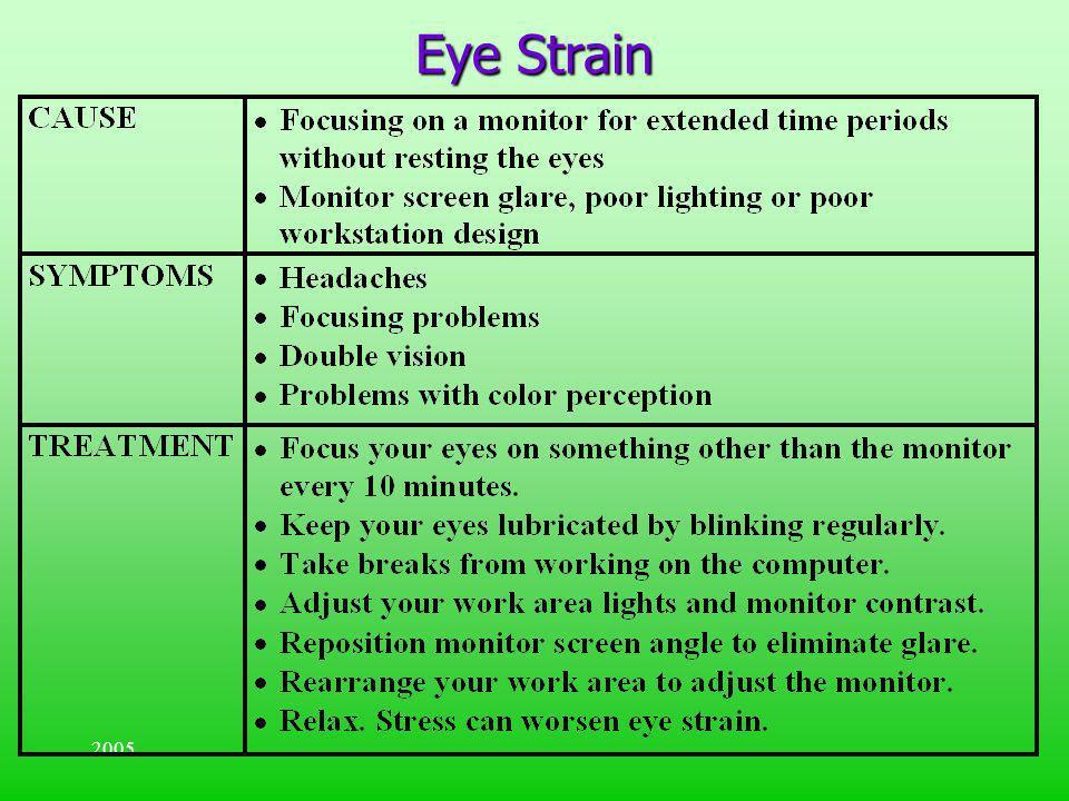 2005 Eye Strain
